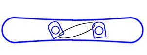 Положение ног сноубордиста форвард